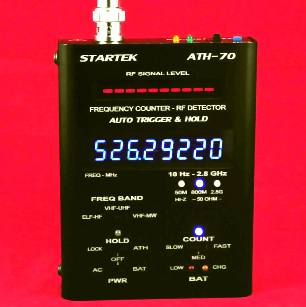 How A Frequency Counter Works : Frequency counters